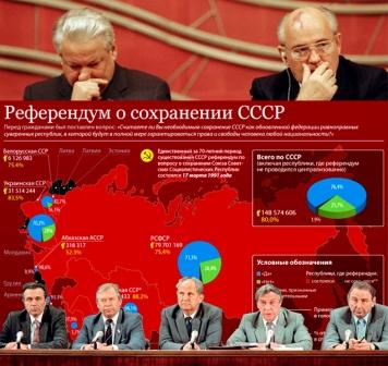 ГКЧП и развал СССР были неизбежны
